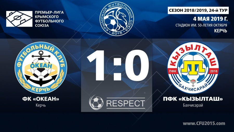 "ФК ""Океан"" (Керчь) – ПФК ""Кызылташ"" (Бахчисарай) – 1:0"