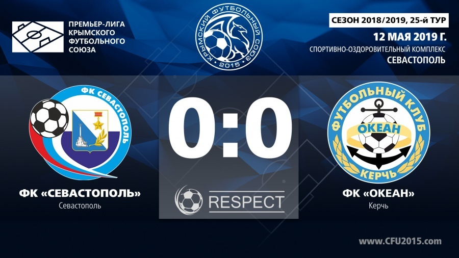 """ФК """"Севастополь"""" – ФК """"Океан"""" (Керчь) – 0:0"""